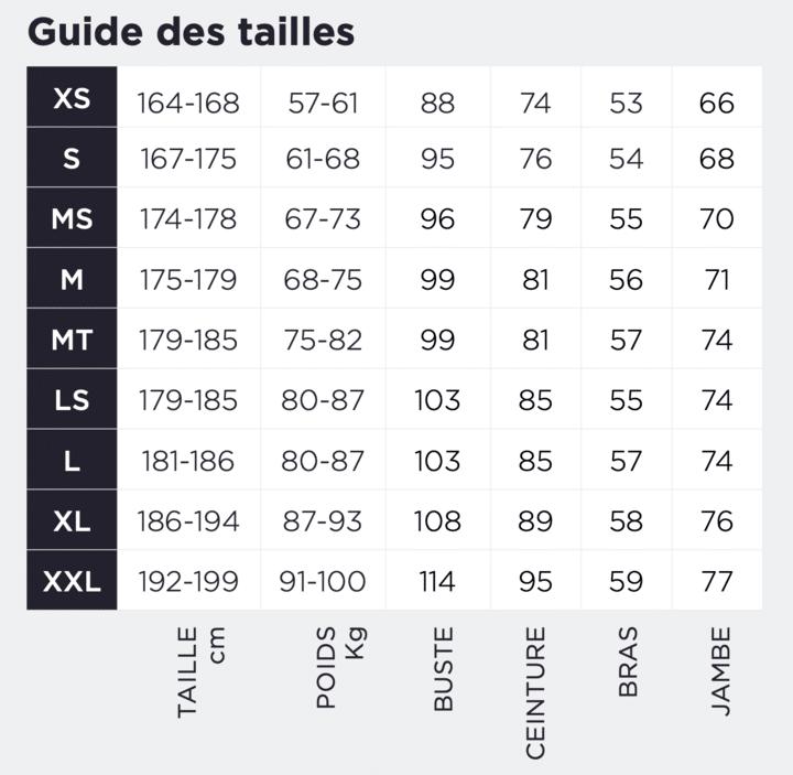 Guide des tailles Wildsuits / Wildsuits size chart
